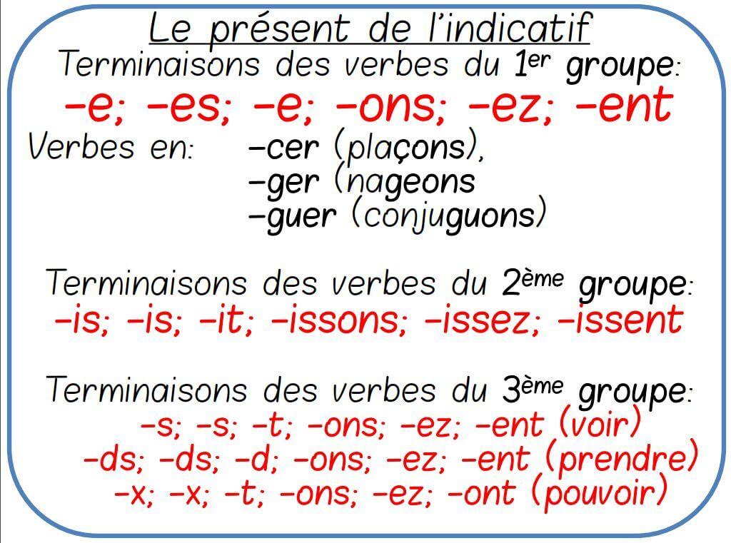 """Ecrire """"apres que"""" + subjonctif a la place de l'indicatif"""