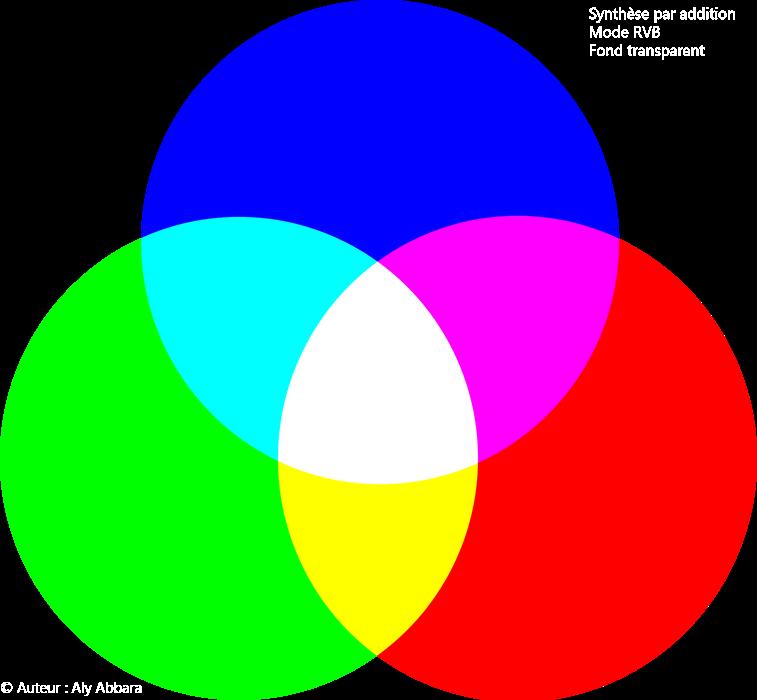 couleurs-primaires-cercle