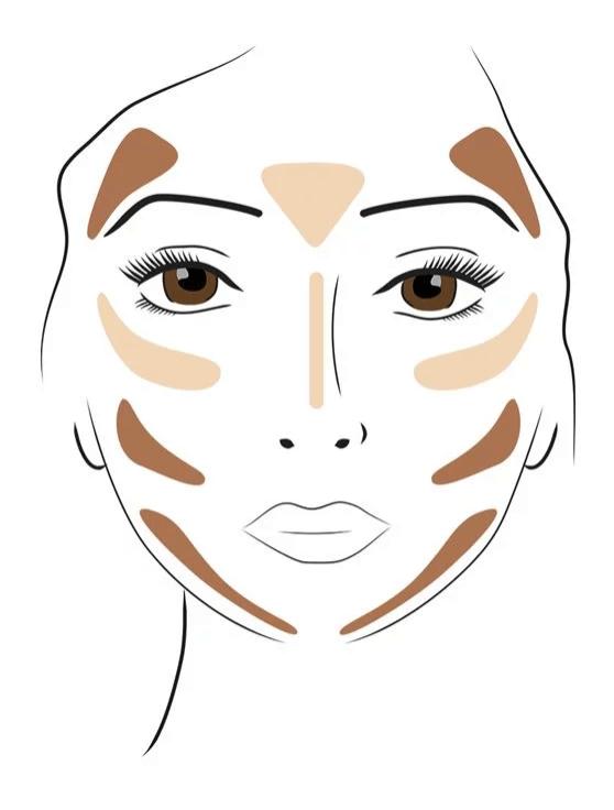 contouring-visage-rond