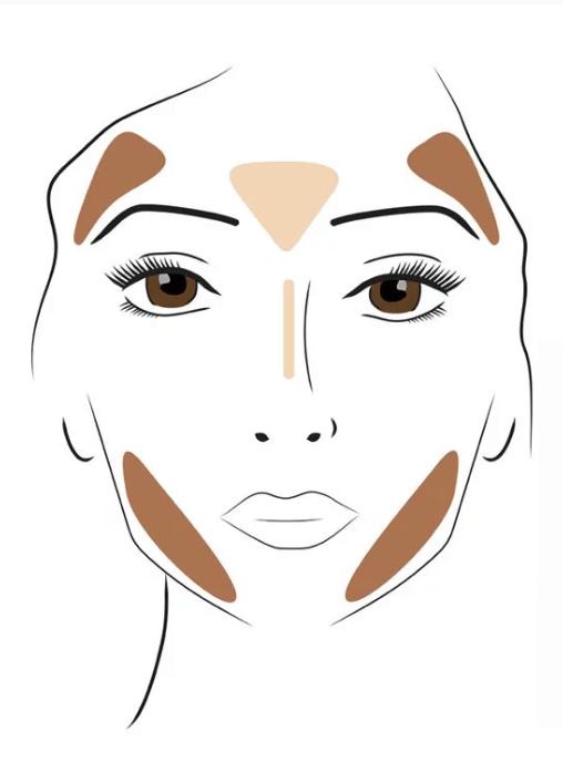 contouring-visage-carre