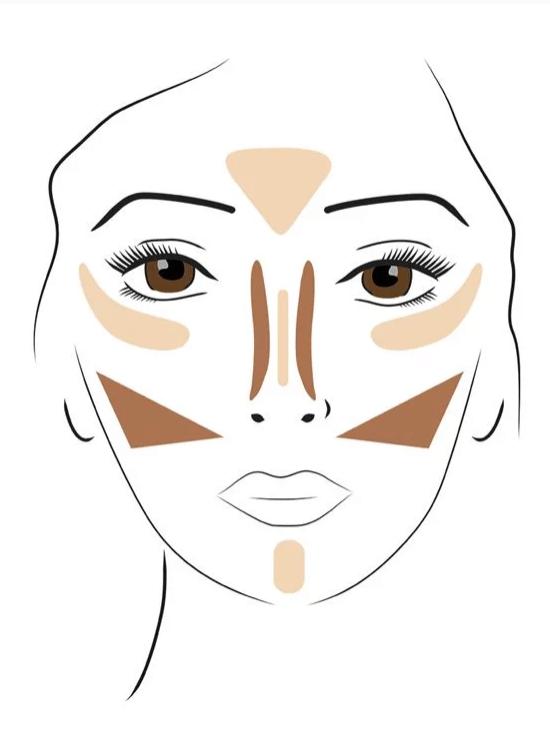 contouring-visage-ovale