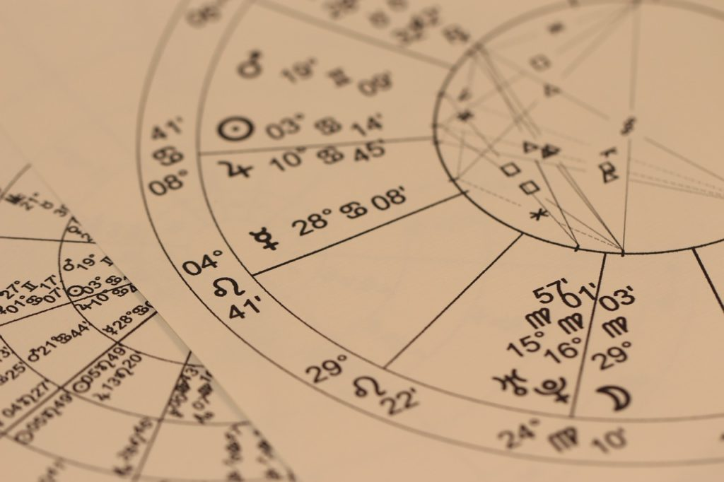 table-signe-astrologique